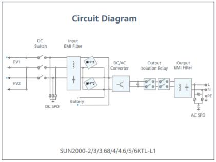 esquema eléctrico del inversor híbrido huawei